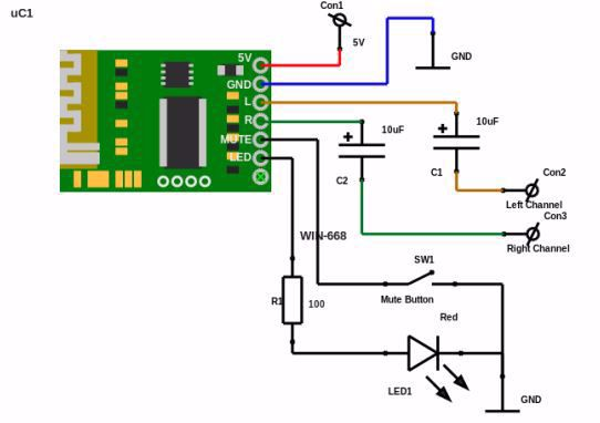 Bluetooth receptor Audio